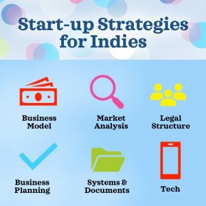 Start-up Strategies for Indies - Peri Pakroo, Author and Coach